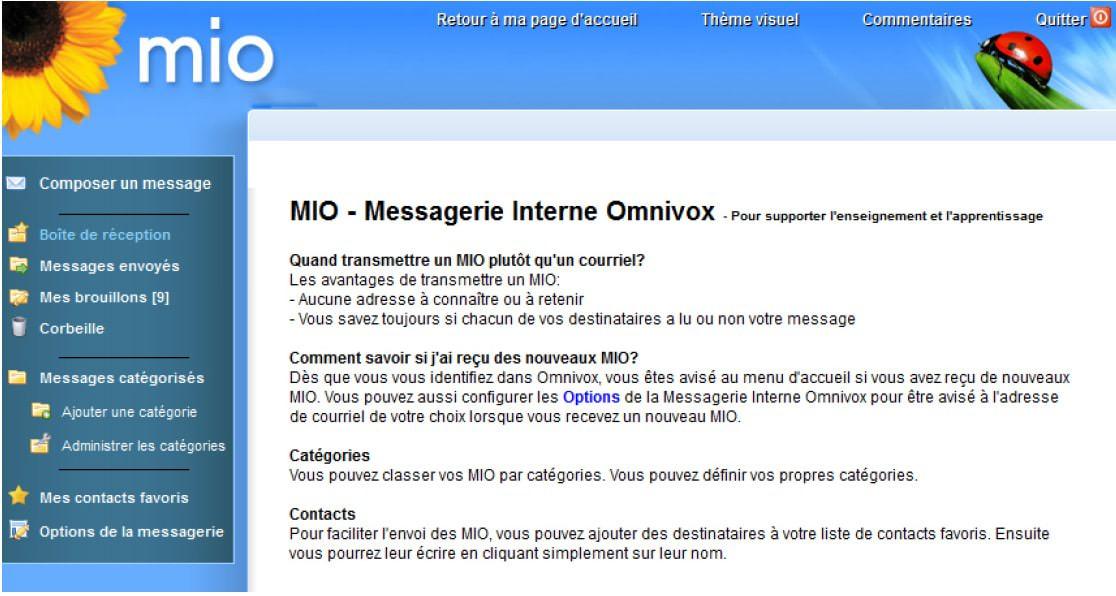 MIO - MESSAGERIE INTERNE OMNIVOX